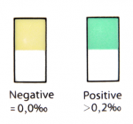 urine-alcohol-test-results