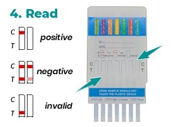 Read Dip Card Test Instruction
